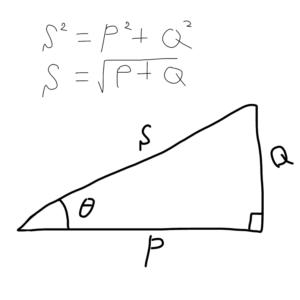 電力の関係図