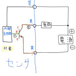 三線式近接センサの動作 イラスト